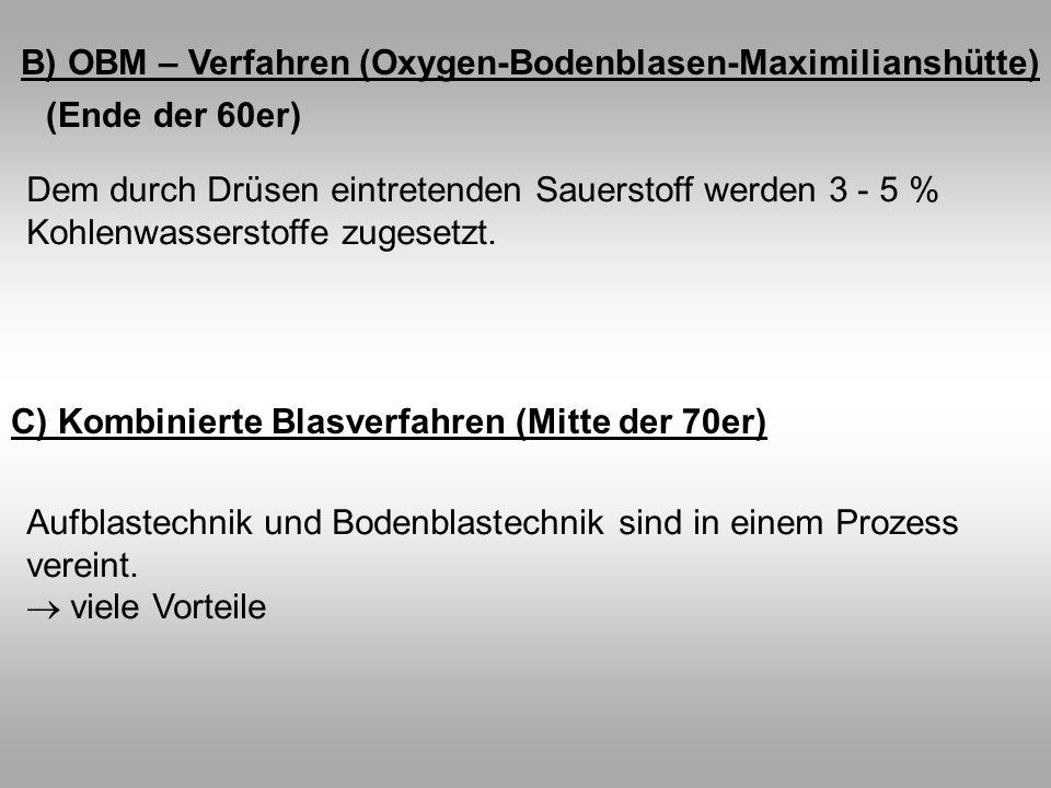 B) OBM – Verfahren (Oxygen-Bodenblasen-Maximilianshütte)