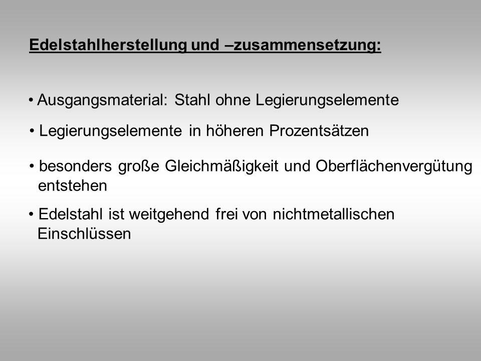 Edelstahlherstellung und –zusammensetzung: