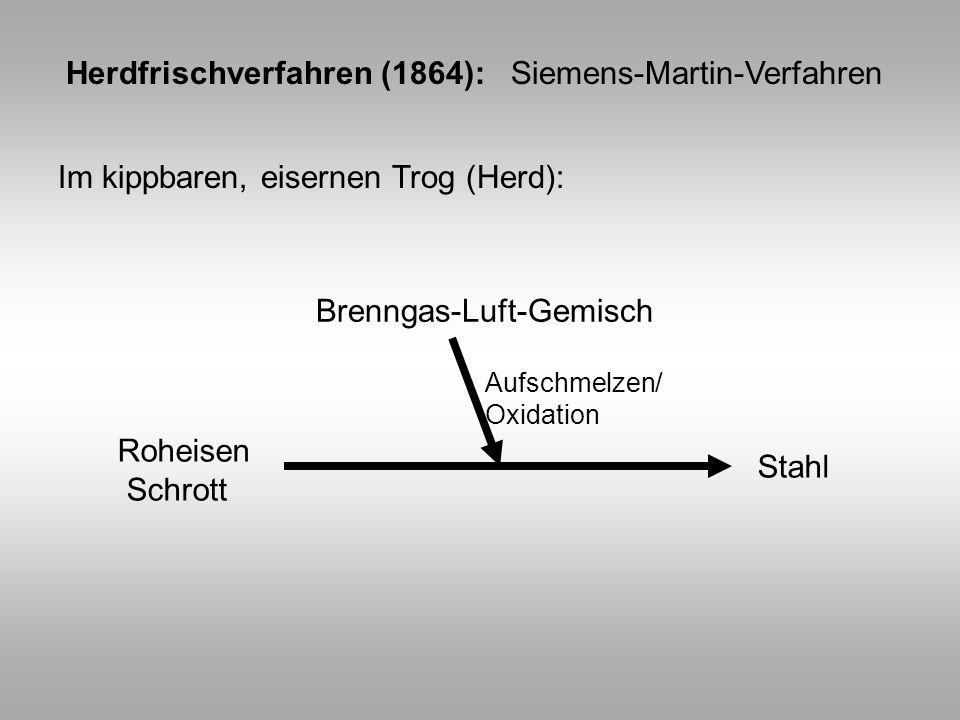 Herdfrischverfahren (1864): Siemens-Martin-Verfahren