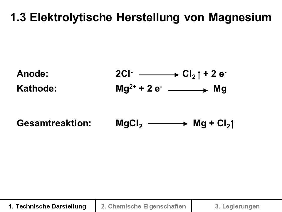 1.3 Elektrolytische Herstellung von Magnesium