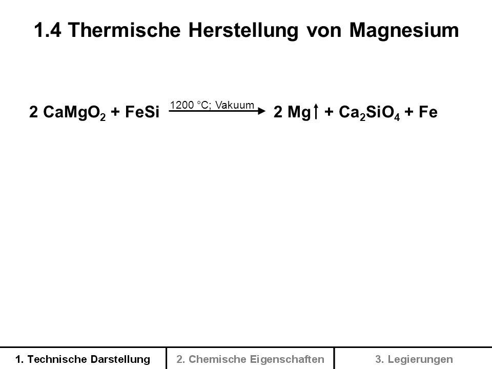 1.4 Thermische Herstellung von Magnesium