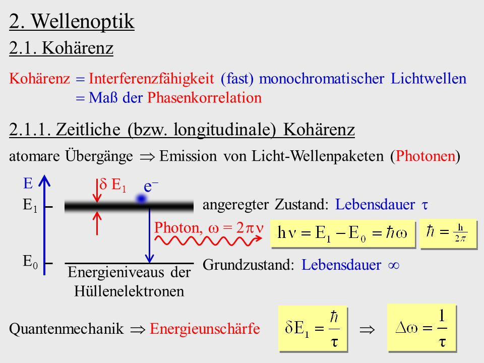 Energieniveaus der Hüllenelektronen