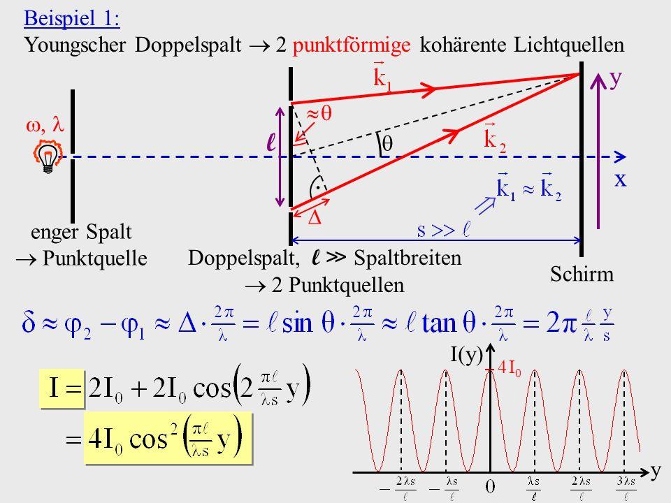 Beispiel 1: Youngscher Doppelspalt  2 punktförmige kohärente Lichtquellen. l. ,  enger Spalt  Punktquelle.