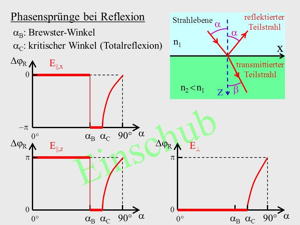 Einschub x z Phasensprünge bei Reflexion   n1 n2  n1