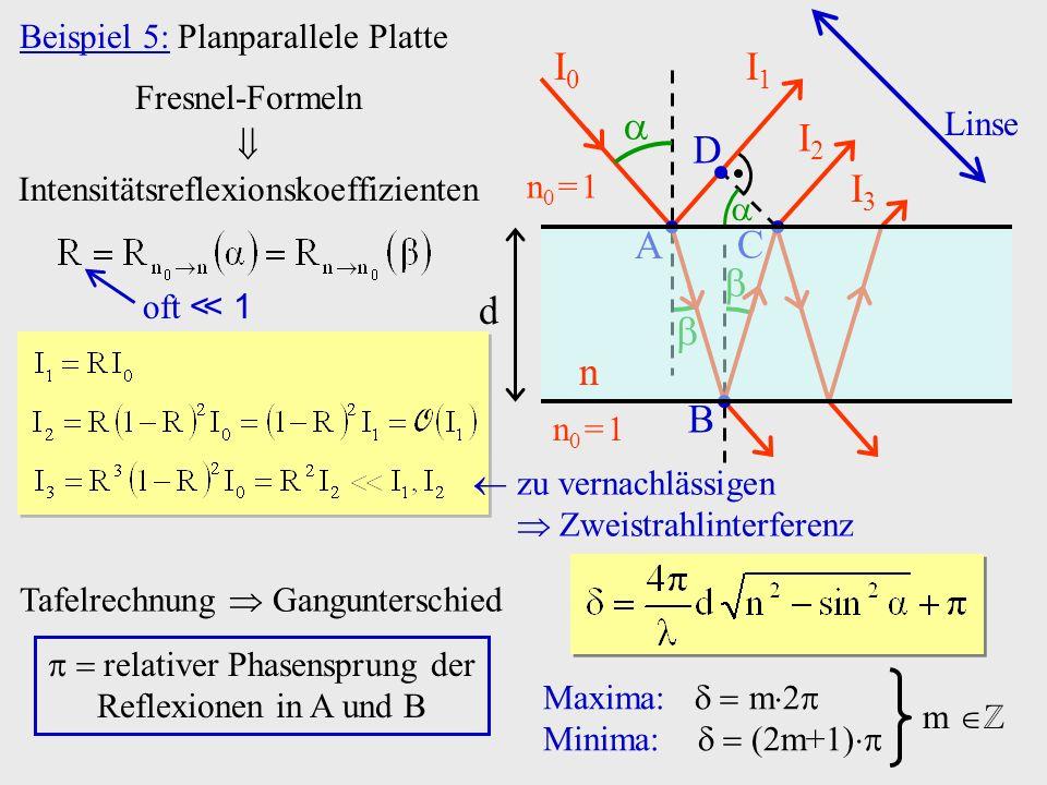 I0 I1  I2 D d n I3 A C   B Beispiel 5: Planparallele Platte