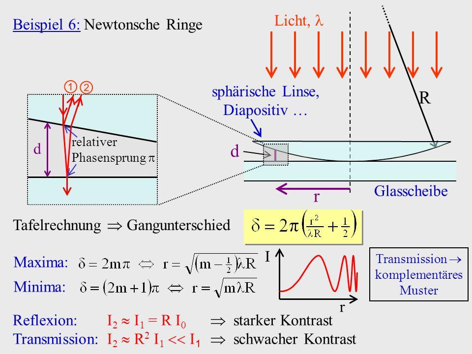 R d r Licht,  Beispiel 6: Newtonsche Ringe ① ②