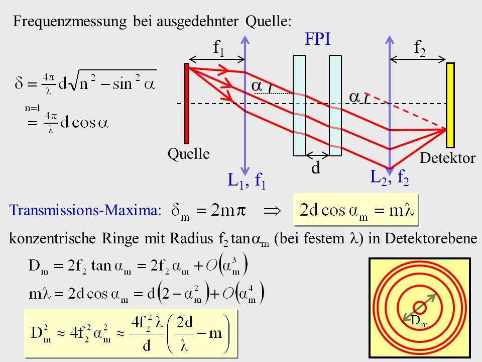  FPI d L1, f1 L2, f2 f1 f2 Frequenzmessung bei ausgedehnter Quelle: