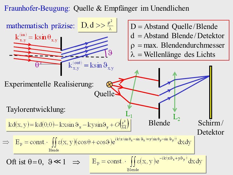 Fraunhofer-Beugung: Quelle & Empfänger im Unendlichen