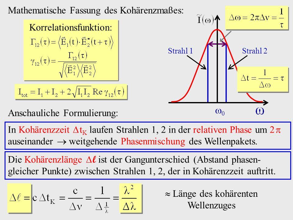 Mathematische Fassung des Kohärenzmaßes:
