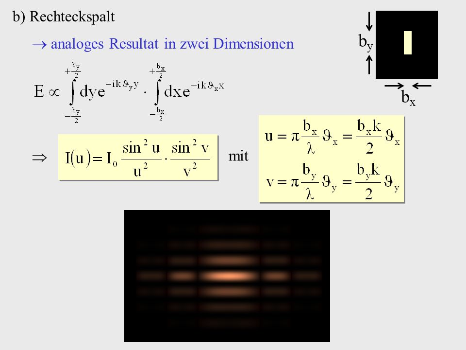 b) Rechteckspalt by  analoges Resultat in zwei Dimensionen bx  mit