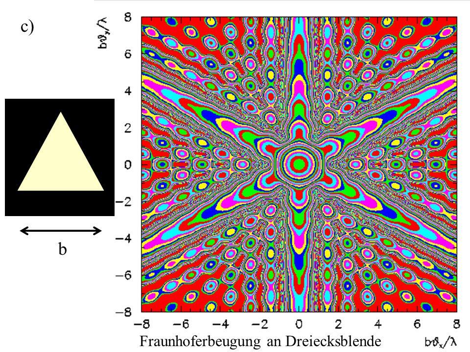 Fraunhoferbeugung an Dreiecksblende