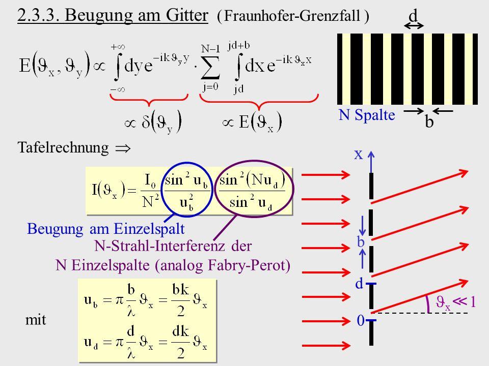 2.3.3. Beugung am Gitter ( Fraunhofer-Grenzfall )