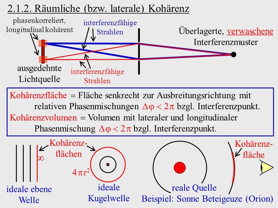 2.1.2. Räumliche (bzw. laterale) Kohärenz