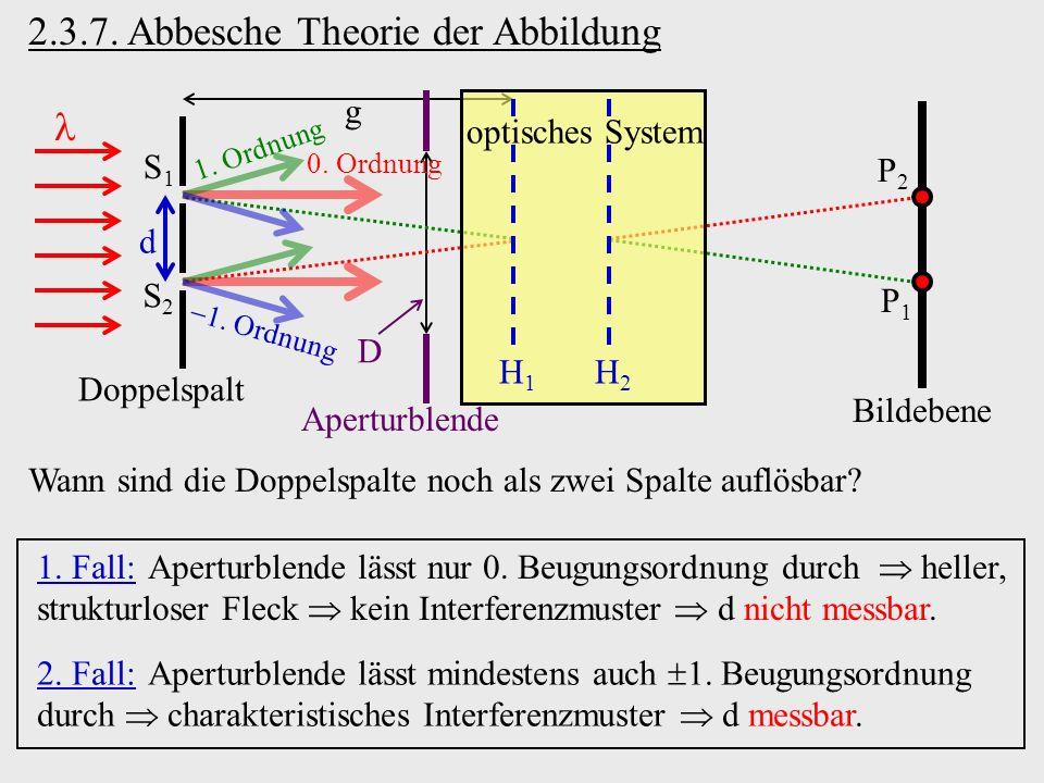 2.3.7. Abbesche Theorie der Abbildung