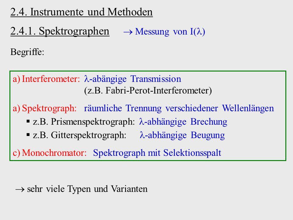 2.4. Instrumente und Methoden