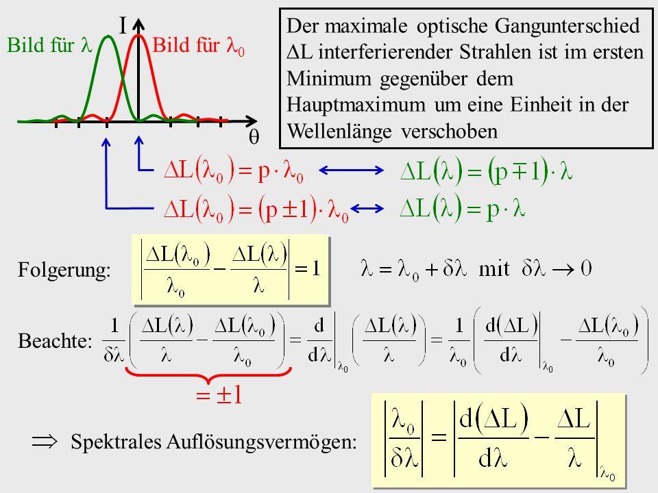Spektrales Auflösungsvermögen: