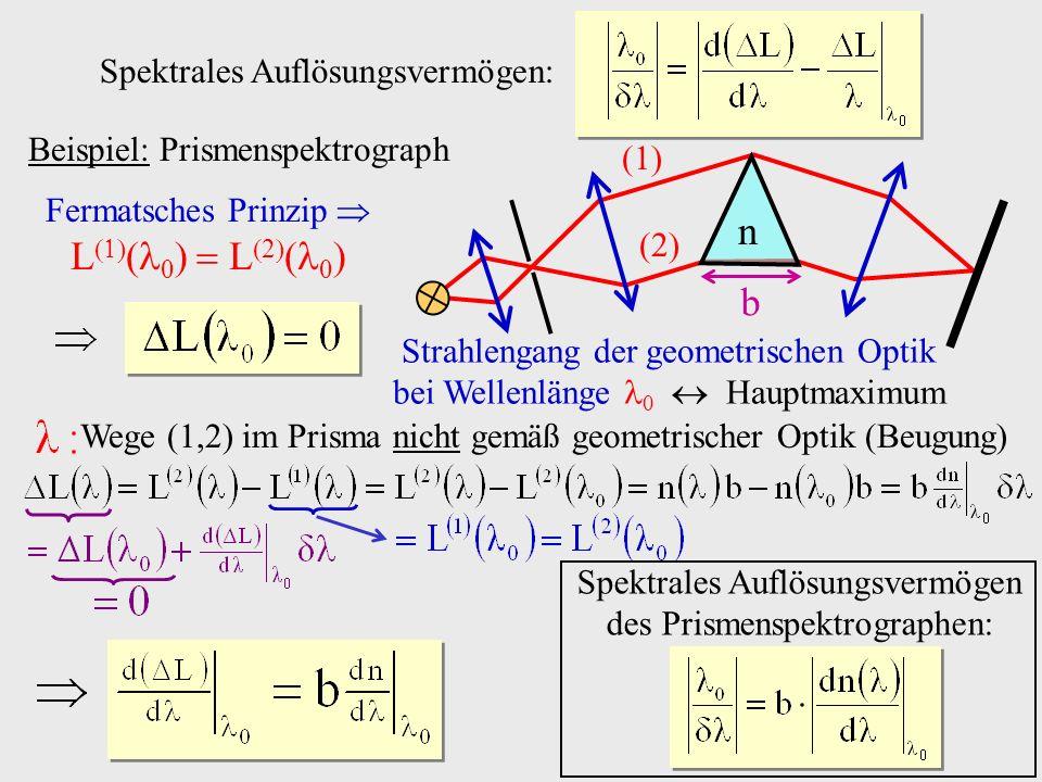 n b Spektrales Auflösungsvermögen: Beispiel: Prismenspektrograph 