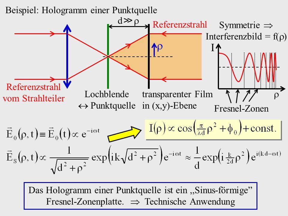  I Beispiel: Hologramm einer Punktquelle d ≫  Referenzstrahl