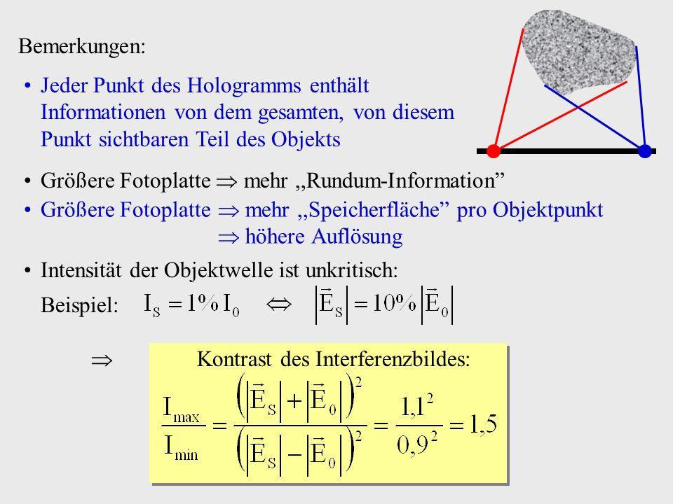 Bemerkungen: Jeder Punkt des Hologramms enthält Informationen von dem gesamten, von diesem Punkt sichtbaren Teil des Objekts.