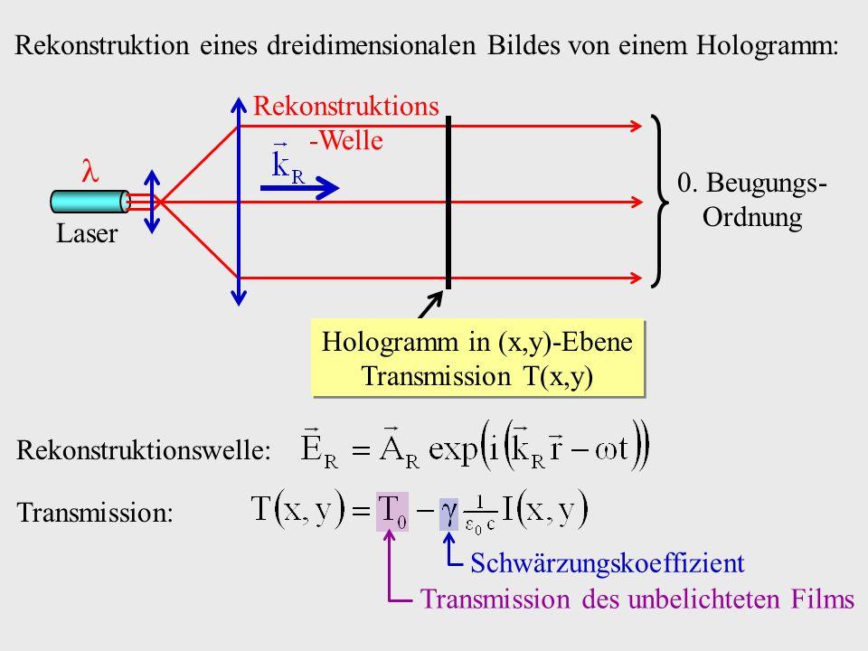  Rekonstruktion eines dreidimensionalen Bildes von einem Hologramm: