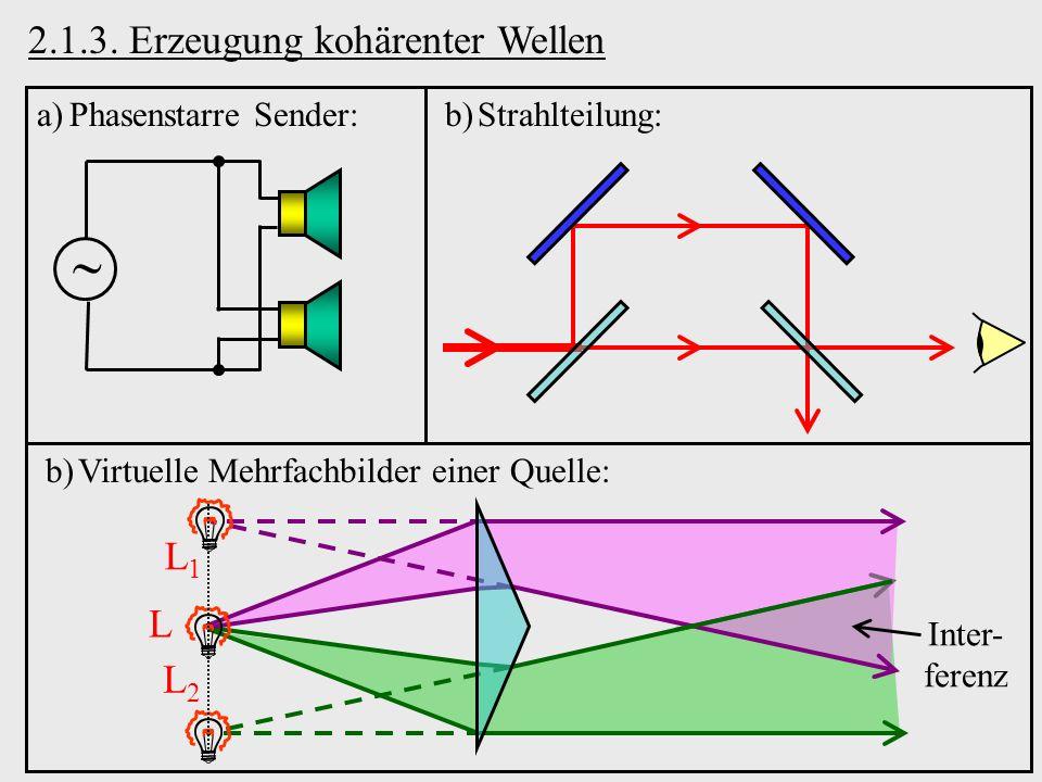  2.1.3. Erzeugung kohärenter Wellen L1 L L2 Phasenstarre Sender: