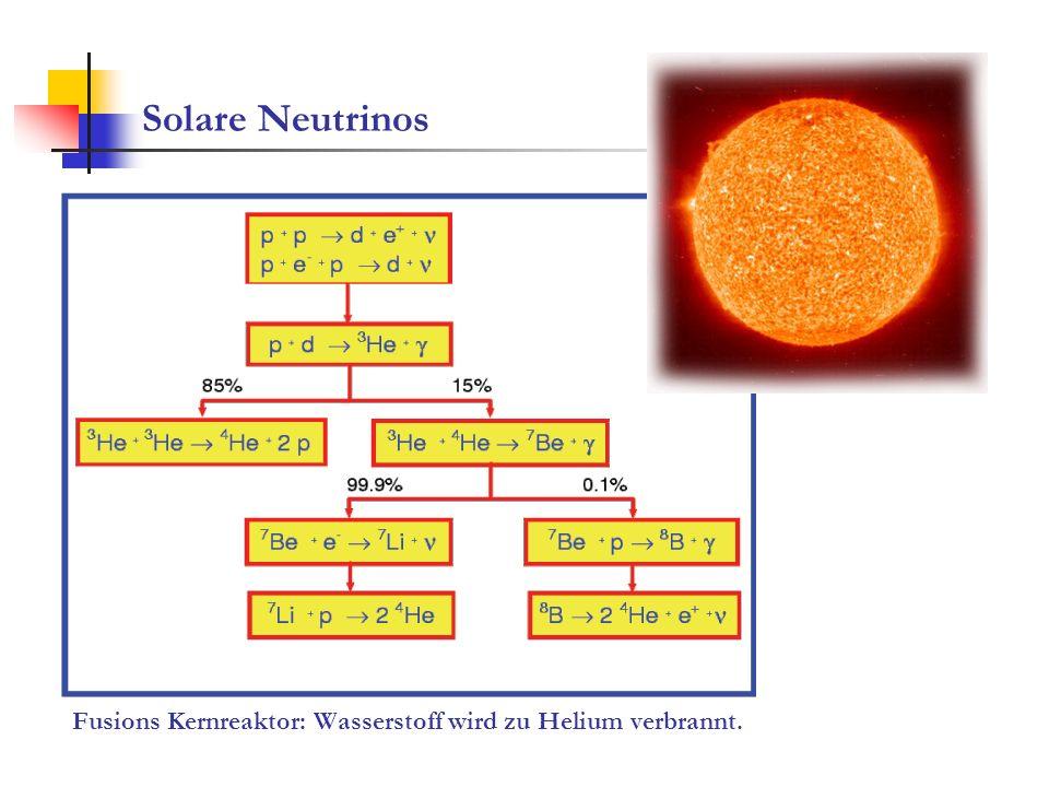 Solare Neutrinos Zünderreaktion schwach -> Langlebigkeit. d – Deuterium. Helium-4 = Isotop.