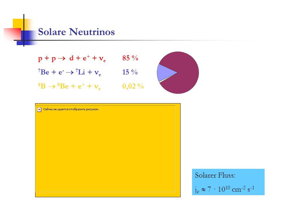 Solare Neutrinos p + p  d + e+ + ne 85 % 7Be + e-  7Li + ne 15 %