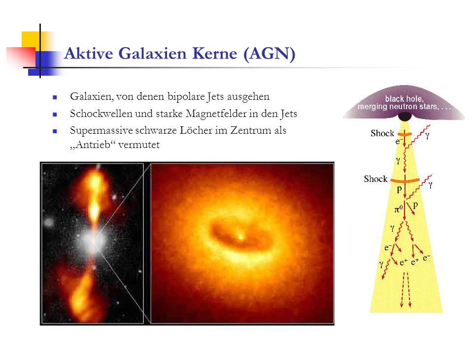Aktive Galaxien Kerne (AGN)