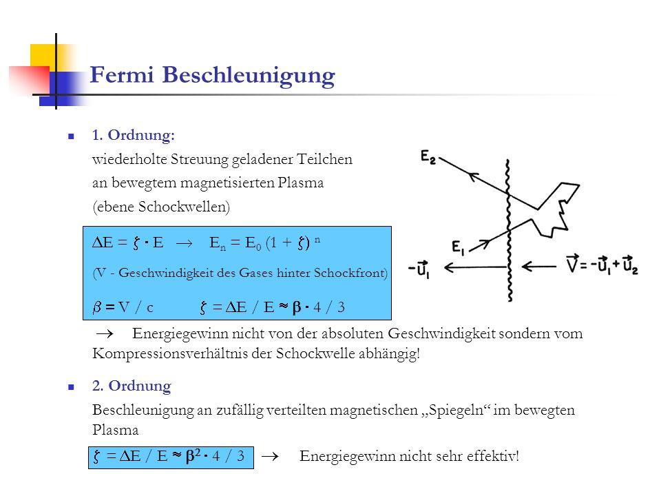 Fermi Beschleunigung 1. Ordnung: