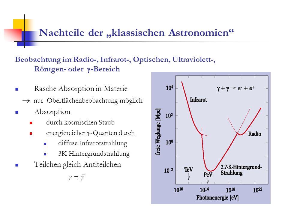 """Nachteile der """"klassischen Astronomien"""