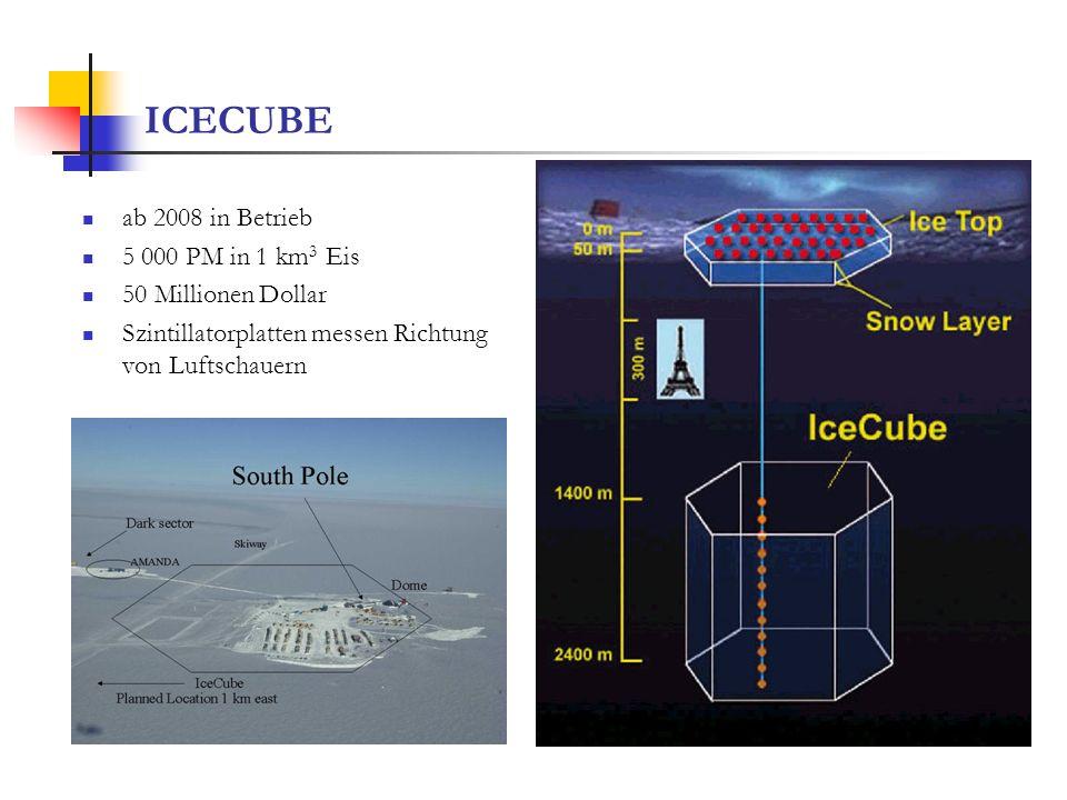 ICECUBE ab 2008 in Betrieb 5 000 PM in 1 km3 Eis 50 Millionen Dollar