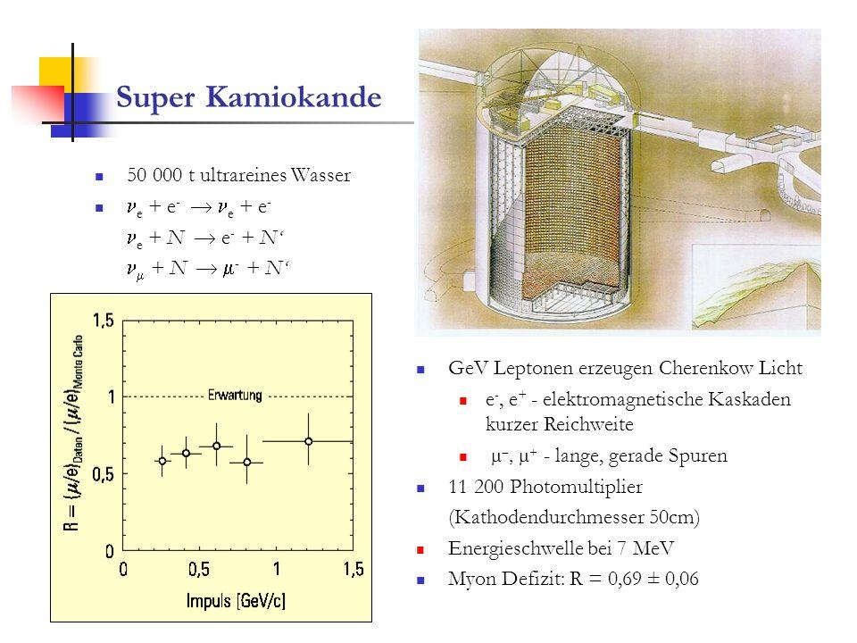 Super Kamiokande 50 000 t ultrareines Wasser ne + e-  ne + e-