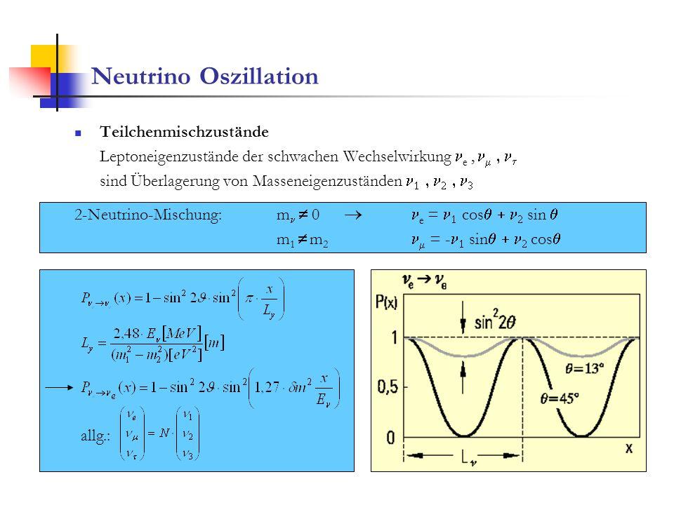 Neutrino Oszillation Teilchenmischzustände
