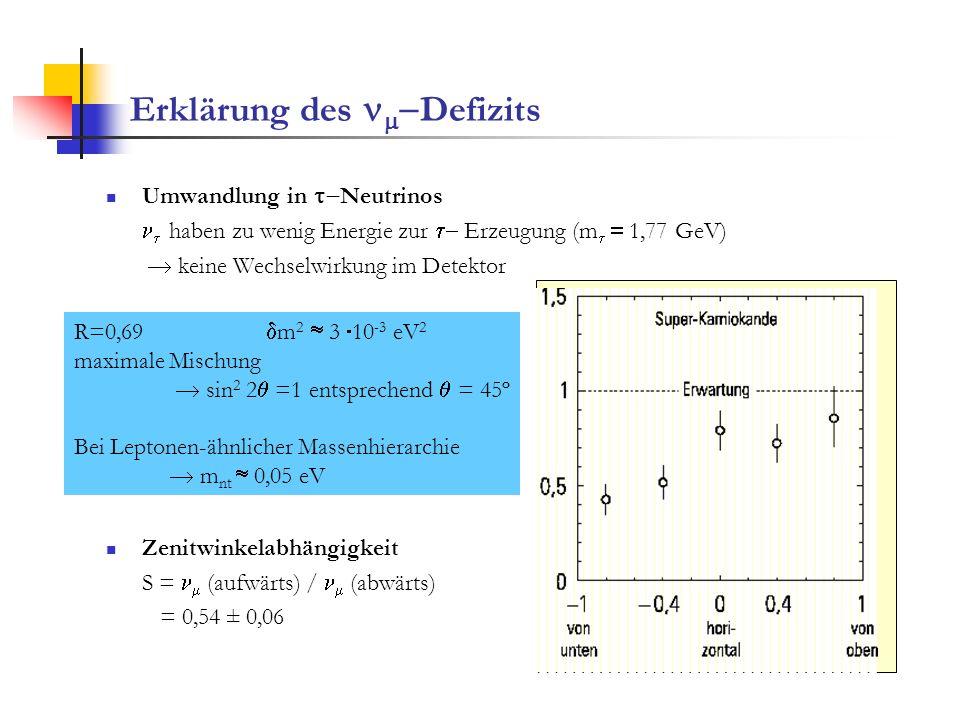 Erklärung des nm-Defizits