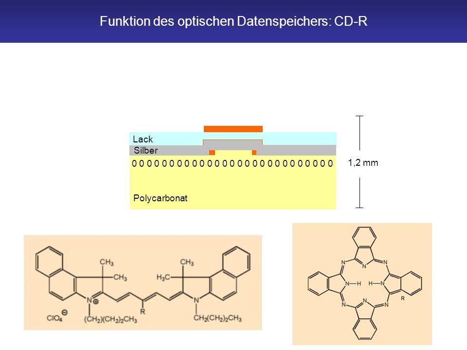 Funktion des optischen Datenspeichers: CD-R
