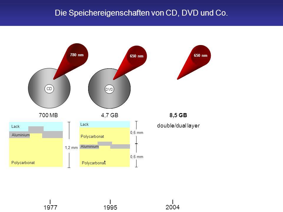 Die Speichereigenschaften von CD, DVD und Co.