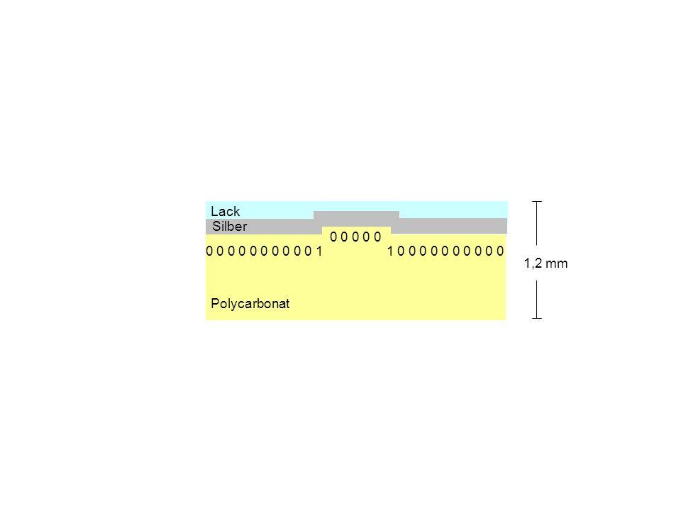 Polycarbonat Lack Silber 0 0 0 0 0 0 0 0 0 0 1 1 0 0 0 0 0 0 0 0 0 0 0 0 0 0 0 1,2 mm