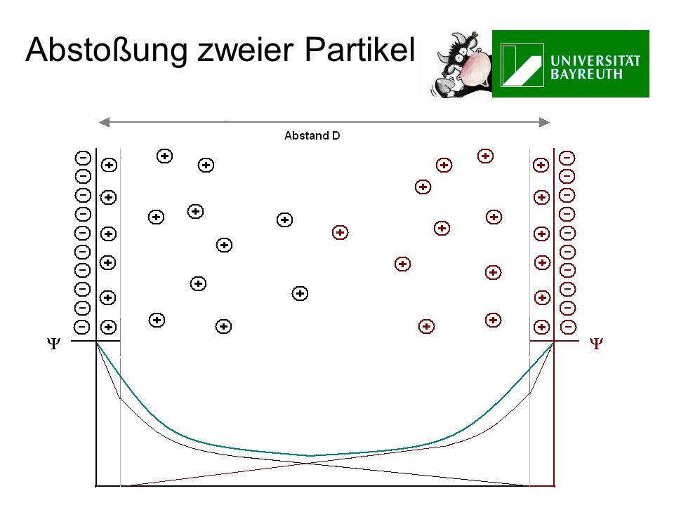Abstoßung zweier Partikel