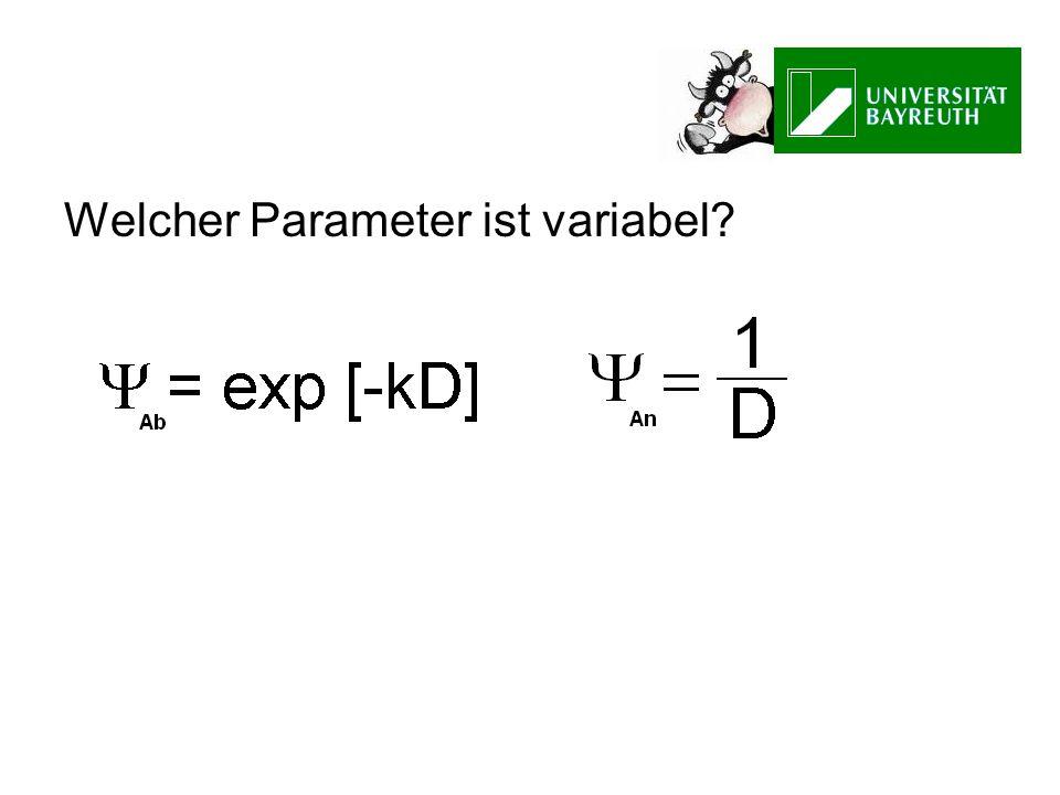 Welcher Parameter ist variabel