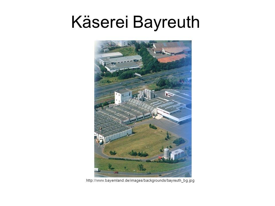 Käserei Bayreuth http://www.bayernland.de/images/backgrounds/bayreuth_bg.jpg