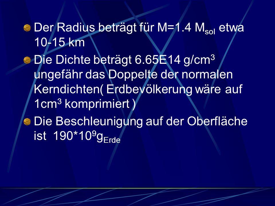 Der Radius beträgt für M=1.4 Msol etwa 10-15 km