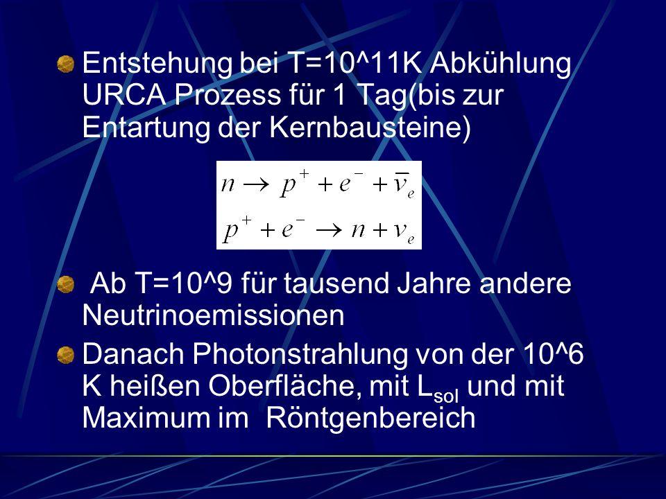 Entstehung bei T=10^11K Abkühlung URCA Prozess für 1 Tag(bis zur Entartung der Kernbausteine)