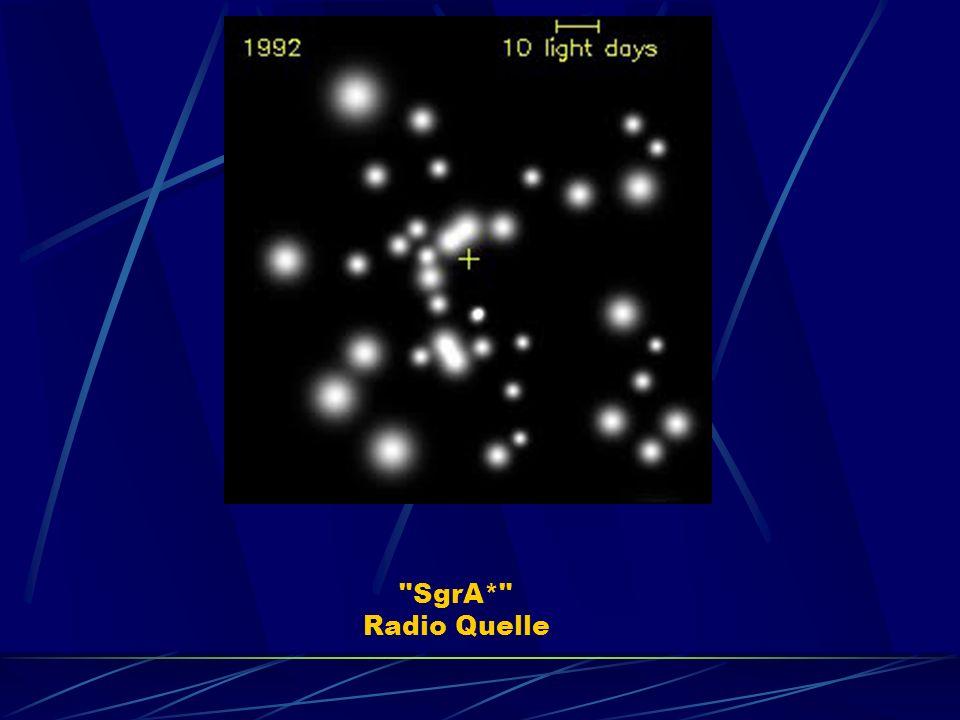 SgrA* Radio Quelle
