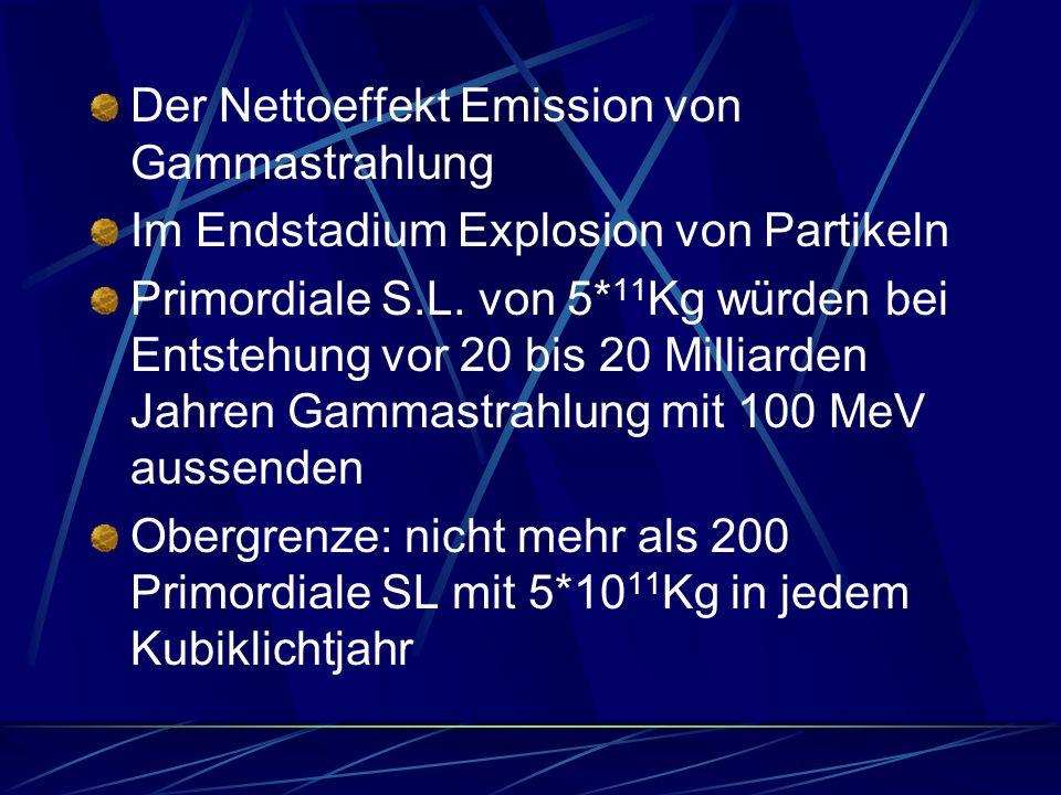 Der Nettoeffekt Emission von Gammastrahlung