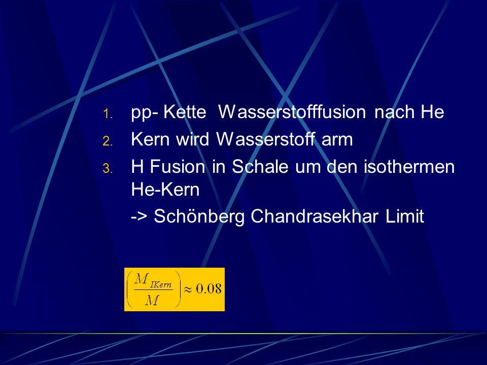 pp- Kette Wasserstofffusion nach He Kern wird Wasserstoff arm