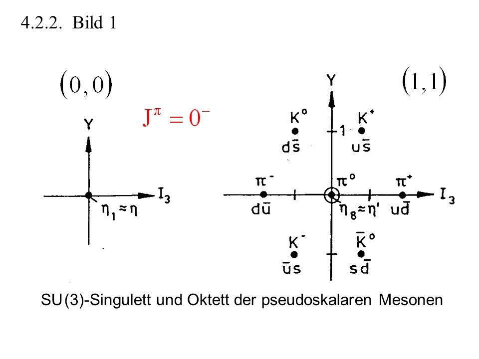 4.2.2. Bild 1 SU (3)-Singulett und Oktett der pseudoskalaren Mesonen