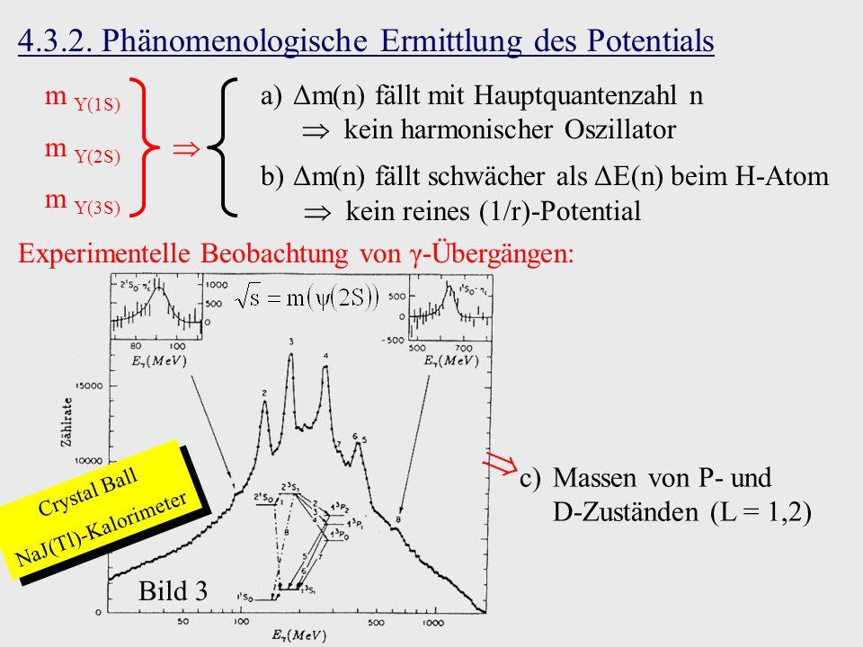  4.3.2. Phänomenologische Ermittlung des Potentials m Υ(1S) m Υ(2S) 