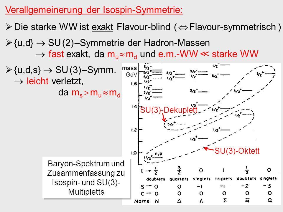 Baryon-Spektrum und Zusammenfassung zu Isospin- und SU(3)-Multipletts