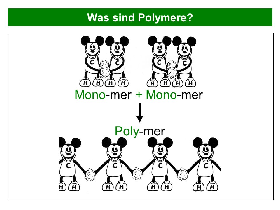 Was sind Polymere Mono-mer + Mono-mer Poly-mer