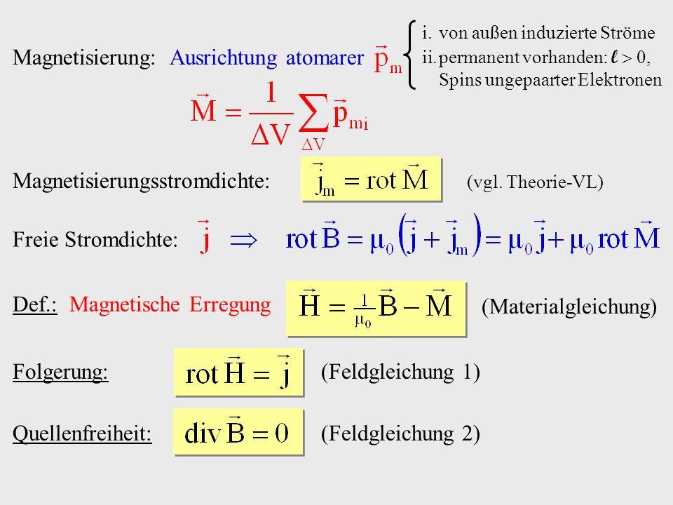Magnetisierung: Ausrichtung atomarer